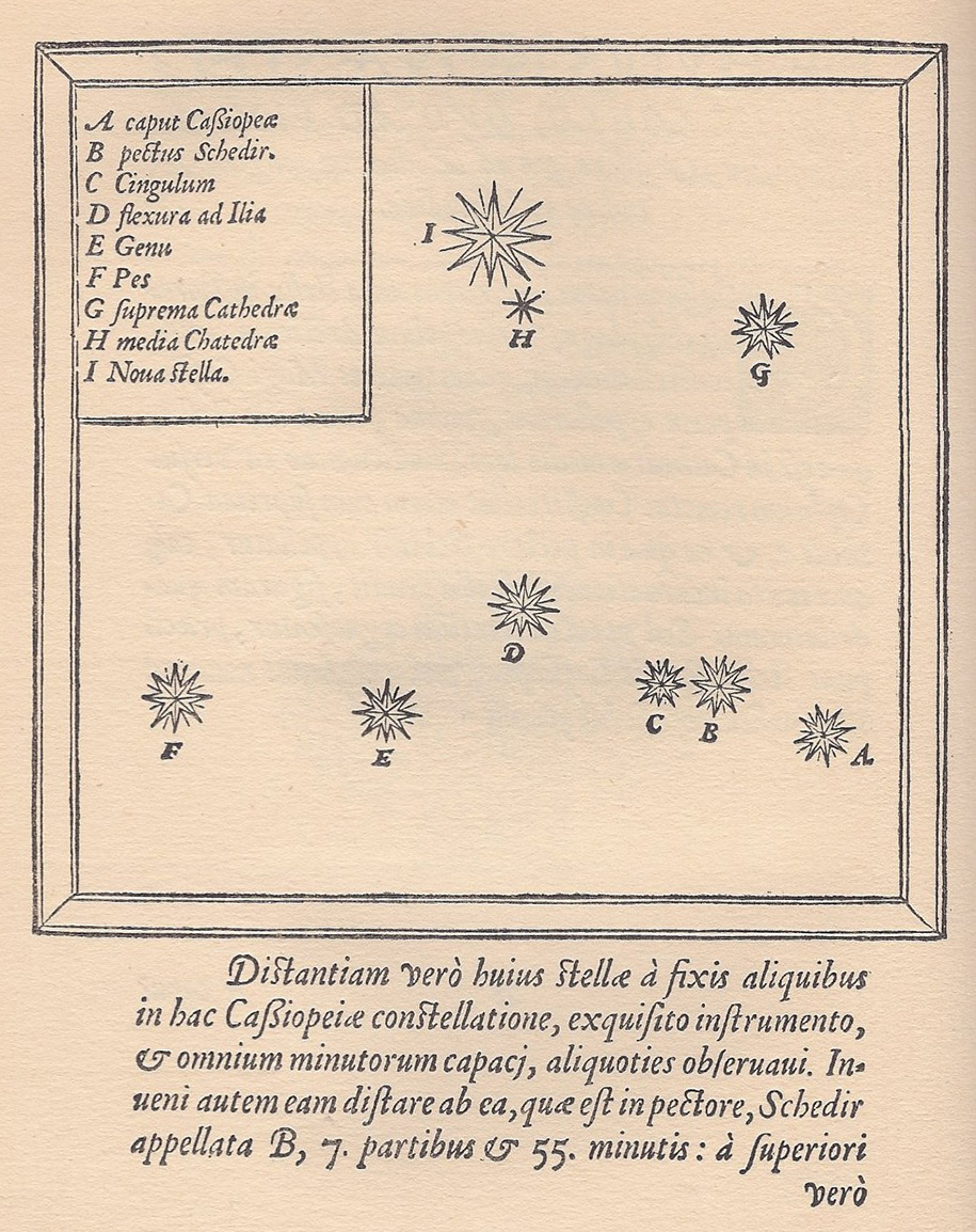 By 1570, men were ready to believe their eyes when a new star entered the heavens. But it is certain, looking back, that a similar super-nova had been visible in Western Europe in the year a.D. 1054. A slowly fading star in the constellation of the Crab is believed to be the present-day stage of this super-nova, and the Chinese recorded its original appearance. Yet there is no record at all that anybody in western Europe so much as noticed it. Of course, at that stage people's interest in the sky was almost entirely practical, and Aristotle's cosmology was not yet generally known in Europe; still, it is a small though significant indication of the scale of scientific activity in Europe in the eleventh century that so striking and anomalous a celestial occurrence should have gone completely unremarked.