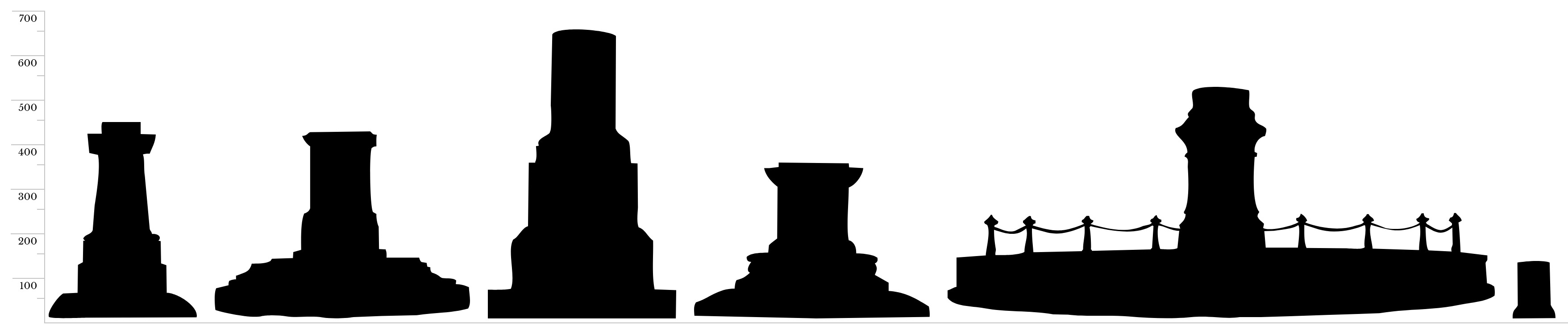 Outlines of several plinths in a row, for height comparison.